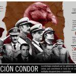 Condenas por los crímenes del Plan Cóndor: el dictador Bignone recibe 20 años