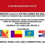 Panamá: un país podrido por la corrupción