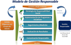 gestion_responsable1